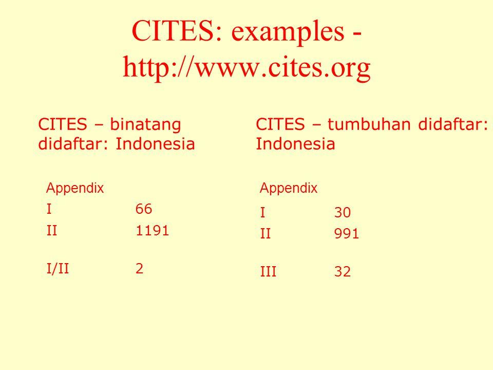 CITES: examples - http://www.cites.org CITES – binatang didaftar: Indonesia Appendix I66 II1191 I/II2 CITES – tumbuhan didaftar: Indonesia Appendix I3