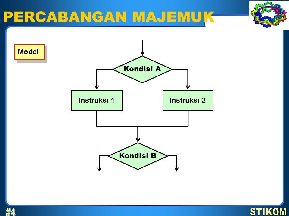 PERCABANGAN MAJEMUK Kondisi A Model Kondisi B Instruksi 2Instruksi 1