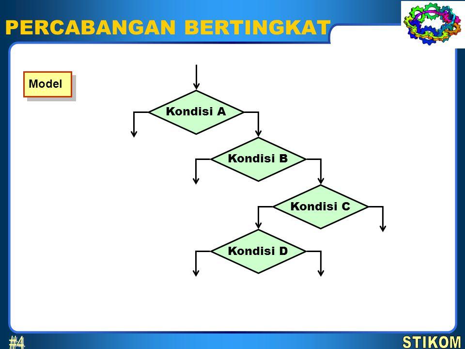 PERCABANGAN BERTINGKAT Kondisi A Kondisi B Kondisi C Kondisi D Model