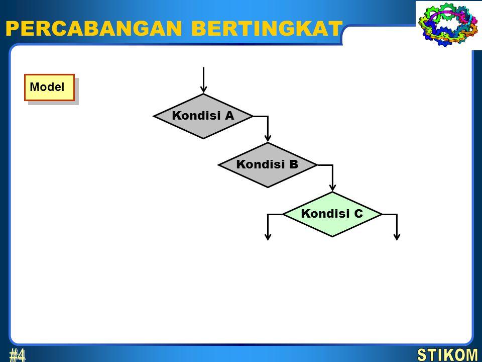 PERCABANGAN BERTINGKAT Kondisi A Kondisi B Kondisi C Model