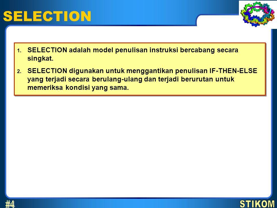 SELECTION 1. SELECTION adalah model penulisan instruksi bercabang secara singkat. 2. SELECTION digunakan untuk menggantikan penulisan IF-THEN-ELSE yan
