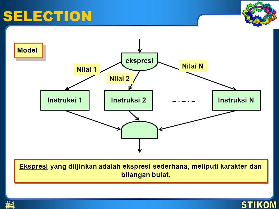 SELECTION Model ekspresi Instruksi 1Instruksi 2Instruksi N Nilai 1 Nilai 2 Nilai N Ekspresi yang diijinkan adalah ekspresi sederhana, meliputi karakte