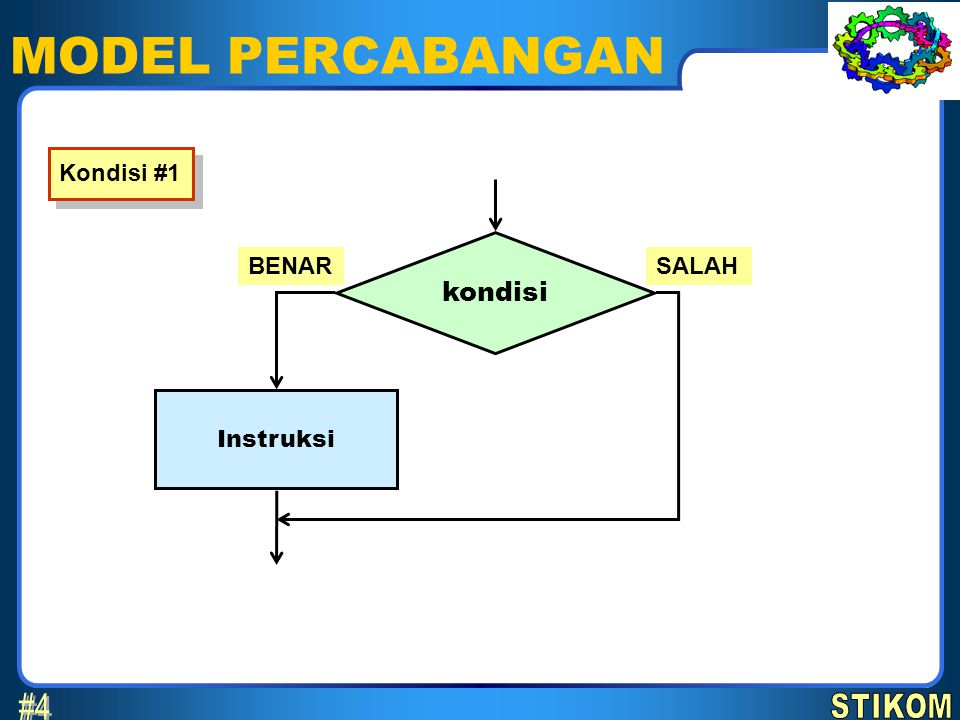 MODEL PERCABANGAN kondisi BENARSALAH Kondisi #2 Instruksi 2 Instruksi 1