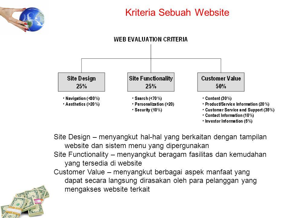 Kriteria Sebuah Website Site Design – menyangkut hal-hal yang berkaitan dengan tampilan website dan sistem menu yang dipergunakan Site Functionality –