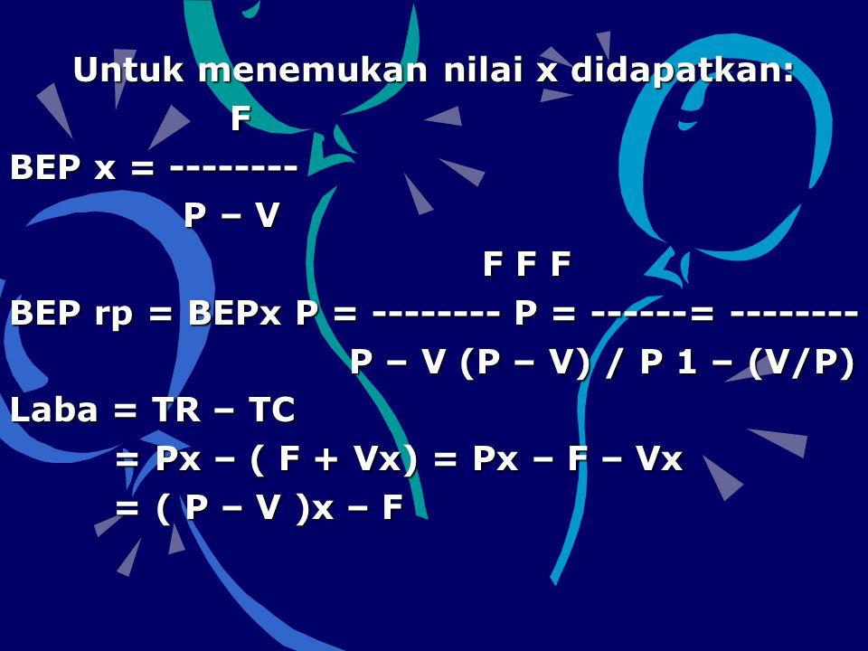 Untuk menemukan nilai x didapatkan: F BEP x = -------- P – V P – V F F F F F F BEP rp = BEPx P = -------- P = ------= -------- P – V (P – V) / P 1 – (V/P) P – V (P – V) / P 1 – (V/P) Laba = TR – TC = Px – ( F + Vx) = Px – F – Vx = Px – ( F + Vx) = Px – F – Vx = ( P – V )x – F = ( P – V )x – F