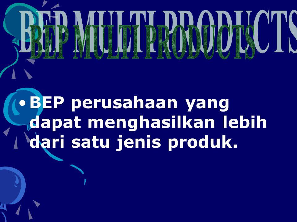 •BEP perusahaan yang dapat menghasilkan lebih dari satu jenis produk.