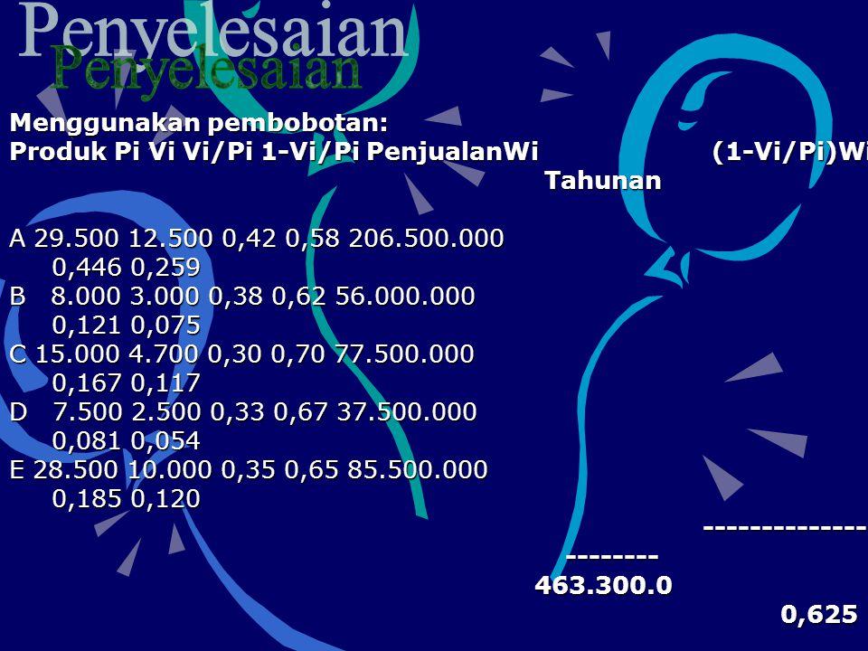 Menggunakan pembobotan: Produk Pi Vi Vi/Pi 1-Vi/Pi PenjualanWi (1-Vi/Pi)Wi Tahunan Tahunan A 29.500 12.500 0,42 0,58 206.500.000 0,446 0,259 0,446 0,259 B 8.000 3.000 0,38 0,62 56.000.000 0,121 0,075 0,121 0,075 C 15.000 4.700 0,30 0,70 77.500.000 0,167 0,117 0,167 0,117 D 7.500 2.500 0,33 0,67 37.500.000 0,081 0,054 0,081 0,054 E 28.500 10.000 0,35 0,65 85.500.000 0,185 0,120 0,185 0,120 ----------------- ----------------- -------- -------- 463.300.0 463.300.0 0,625 0,625