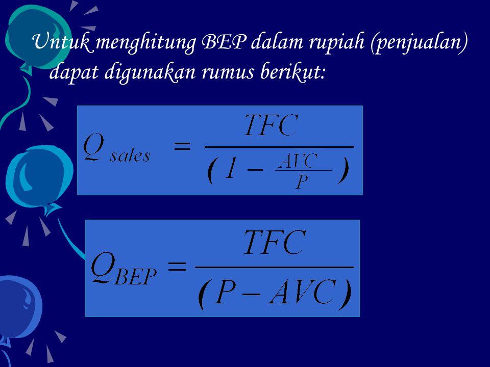 BEP x = Titik impas dalam unit BEP rp = Titik impas dalam rupiah P = Harga per unit x = Jumlah unit yang diproduksi TR = Pendapatan total Px F = Biaya tetap V = Biaya variable per unit TC = Biaya total = F + Vx Titik impas terjadi saat: TR = TC atau Px = F + Vx
