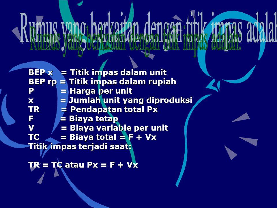 BEP x = Titik impas dalam unit BEP rp = Titik impas dalam rupiah P = Harga per unit x = Jumlah unit yang diproduksi TR = Pendapatan total Px F = Biaya