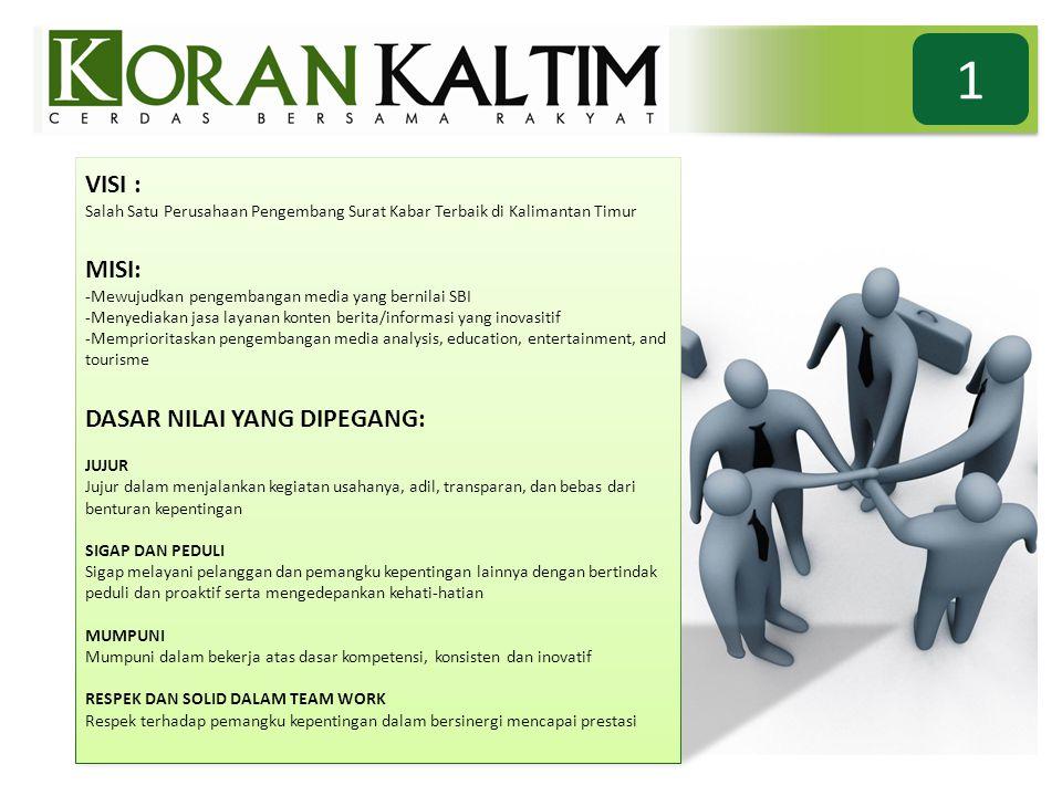 1 VISI : Salah Satu Perusahaan Pengembang Surat Kabar Terbaik di Kalimantan Timur MISI: -Mewujudkan pengembangan media yang bernilai SBI -Menyediakan