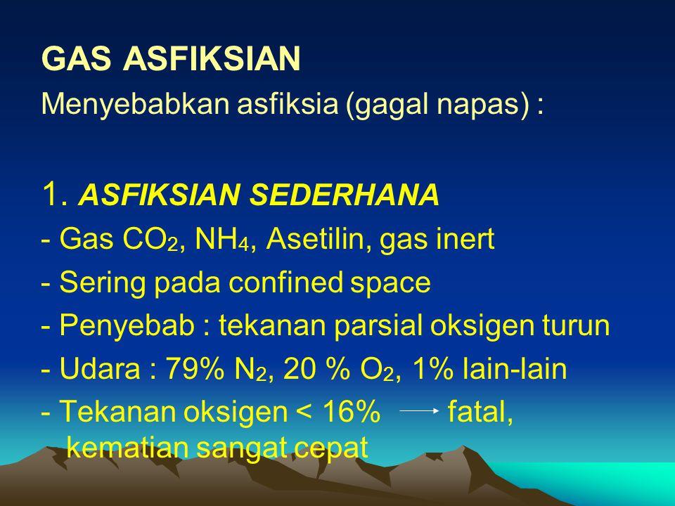 GAS ASFIKSIAN Menyebabkan asfiksia (gagal napas) : 1.