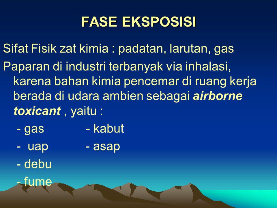 FASE EKSPOSISI Sifat Fisik zat kimia : padatan, larutan, gas Paparan di industri terbanyak via inhalasi, karena bahan kimia pencemar di ruang kerja berada di udara ambien sebagai airborne toxicant, yaitu : - gas- kabut - uap - asap - debu - fume