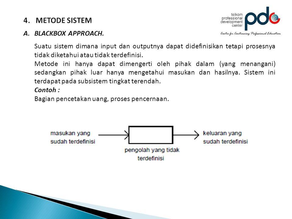 A.BLACKBOX APPROACH. Suatu sistem dimana input dan outputnya dapat didefinisikan tetapi prosesnya tidak diketahui atau tidak terdefinisi. Metode ini h