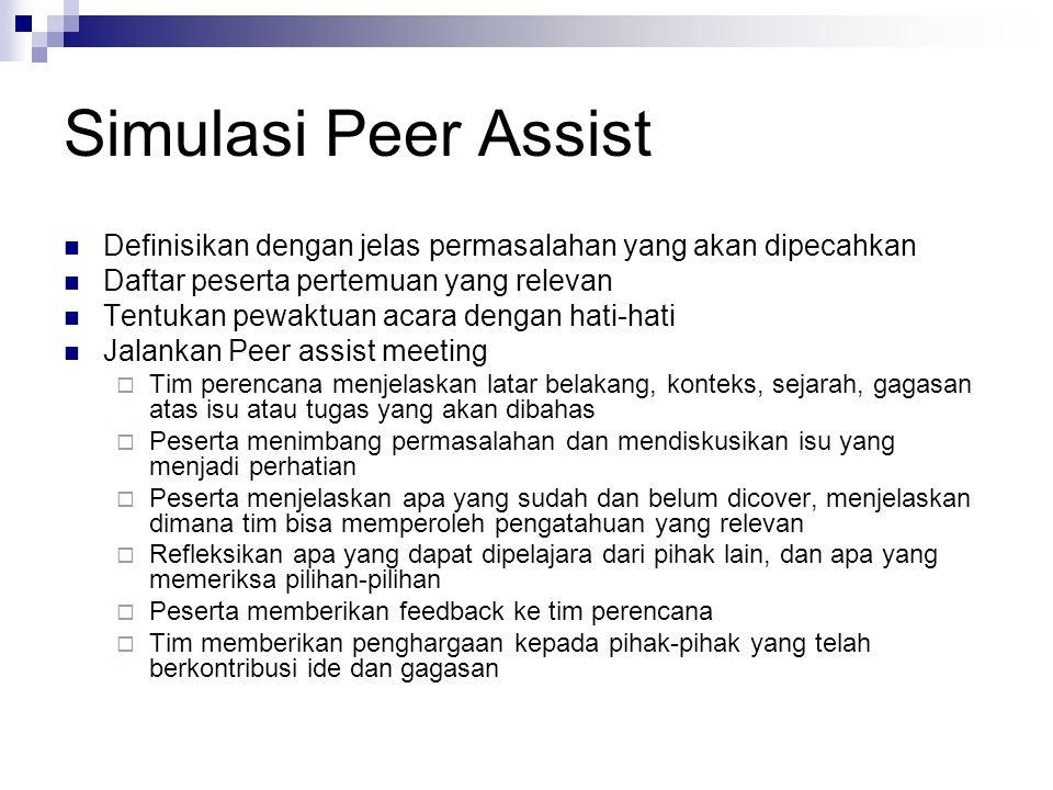 Simulasi Peer Assist  Definisikan dengan jelas permasalahan yang akan dipecahkan  Daftar peserta pertemuan yang relevan  Tentukan pewaktuan acara d