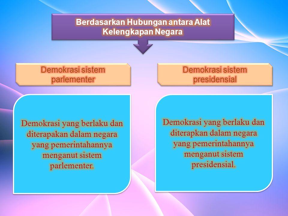 sistem demokrasi yang mengikutsertakan seluruh rakyat dalam mengambil keputusan atau menentukan kebijakan negara. Demokrasi langsung sistem demokrasi