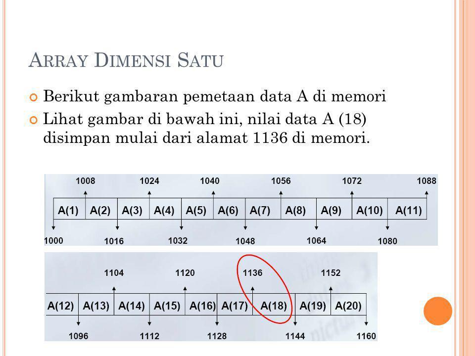 F ORMULA P ERHITUNGAN A LOKASI M EMORY A RRAY Keterangan: AD = Posisi alamat awal dari nilai data yang akan dicari B = Base Address SK = Subscript keberapa yang akan dicari LD = Lebarnya data yang dapat disimpan disetiap alamat memori AD = B + (SK-1) * LD AD = 1000 + (18-1) * 8 AD = 1000 + 17 * 8 AD = 1000 + 136 AD = 1136
