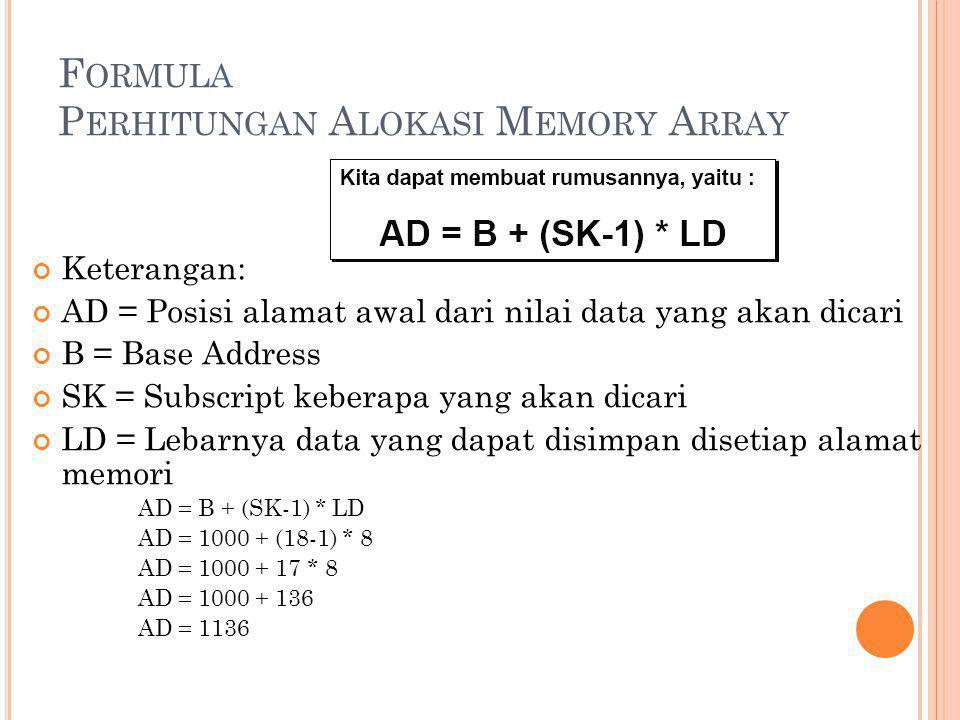 F ORMULA P ERHITUNGAN A LOKASI M EMORY A RRAY Keterangan: AD = Posisi alamat awal dari nilai data yang akan dicari B = Base Address SK = Subscript keb