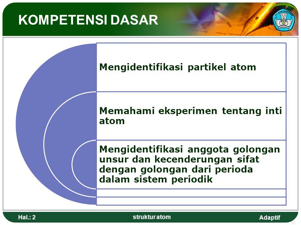 Adaptif Hal.: 3 struktur atom TUJUAN PEMBELAJARAN 1.Siswa dapat menyebutkan partikel dasar penyusun atom 2.Siswa dapat mengidentifikasi massa atom 3.Siswa dapat membedakan isotop, isoton dan isobar 4.Siswa dapat membedakan teori atom menurut Dalton, Thomson, Rutherford, Bohr dan berdasarkan mekanika kuantum 5.Siswa dapat menuliskan konfigurasi electron dari sebuah atom