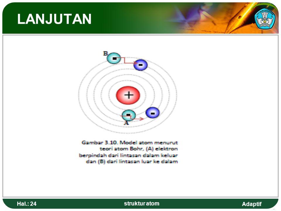 Adaptif LANJUTAN Hal.: 24 struktur atom