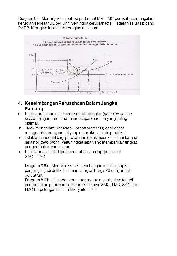 Diagram 8.5 Menunjukkan bahwa pada saat MR = MC perusahaanmengalami kerugian sebesar BE per unit. Sehingga kerugian total adalah seluas bidang PAEB. K