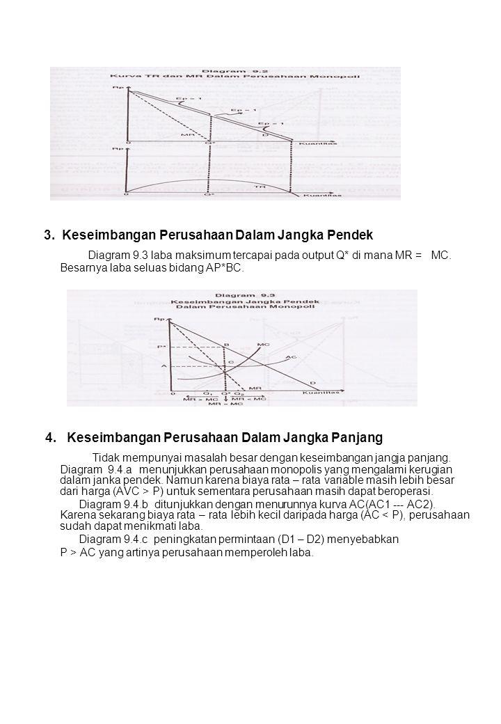 b) Perusahaan pesaing akan bereaksi jika harga jual yang ditetapkan lebih rendah dari P*.