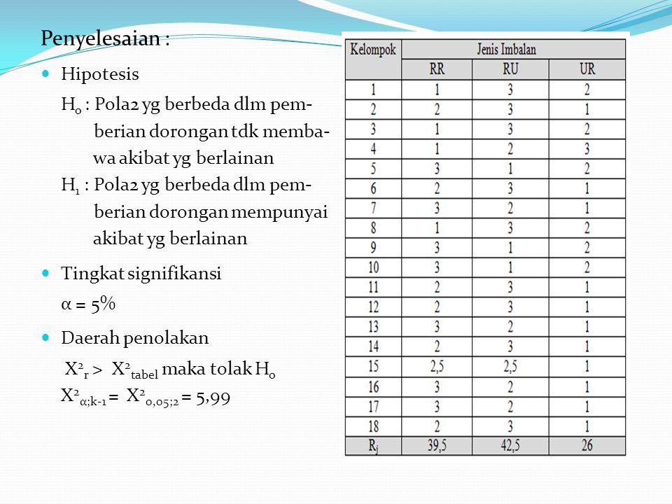 Penyelesaian :  Hipotesis H o : Pola2 yg berbeda dlm pem- berian dorongan tdk memba- wa akibat yg berlainan H 1 : Pola2 yg berbeda dlm pem- berian do