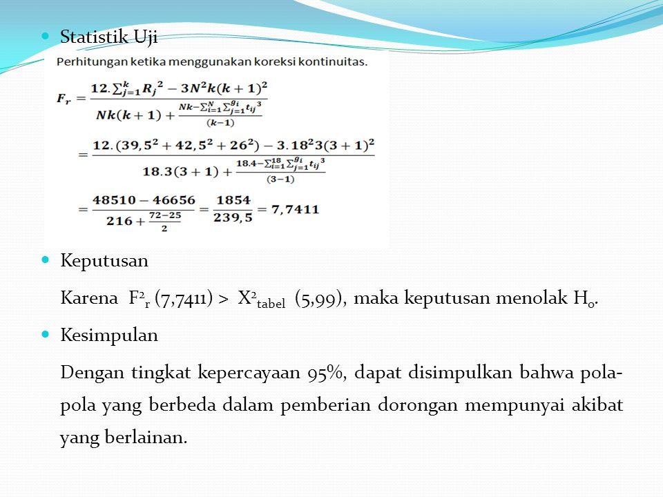  Statistik Uji  Keputusan Karena F 2 r (7,7411) > X 2 tabel (5,99), maka keputusan menolak H o.  Kesimpulan Dengan tingkat kepercayaan 95%, dapat d