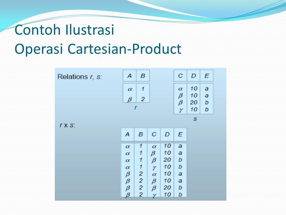 Contoh Ilustrasi Operasi Cartesian-Product
