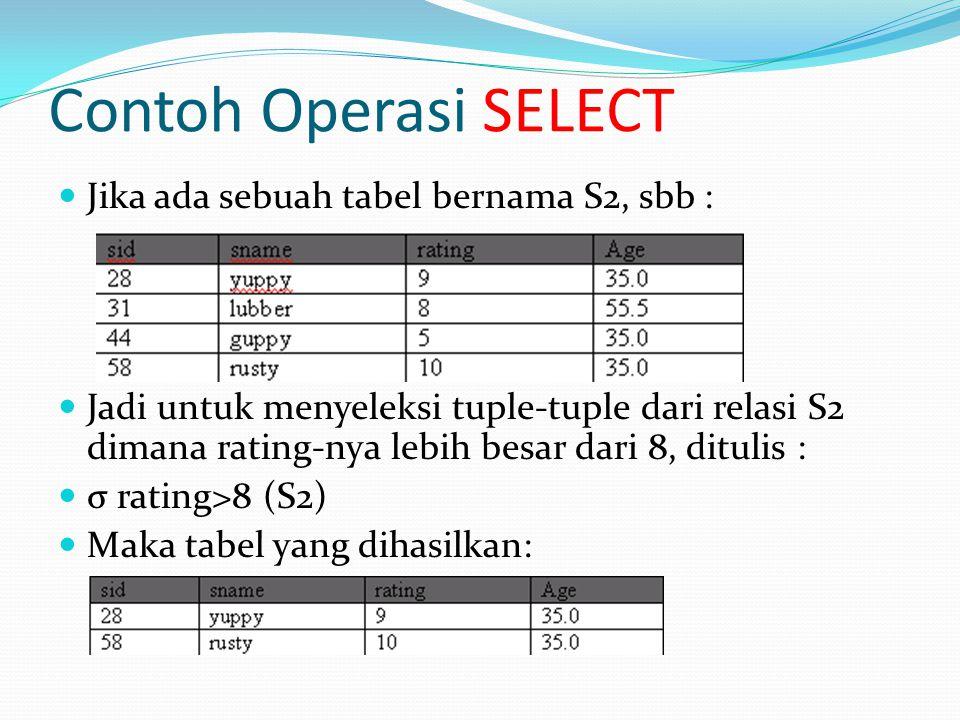  Jika ada sebuah tabel bernama S2, sbb :  Jadi untuk menyeleksi tuple-tuple dari relasi S2 dimana rating-nya lebih besar dari 8, ditulis :  σ rating>8 (S2)  Maka tabel yang dihasilkan: Contoh Operasi SELECT
