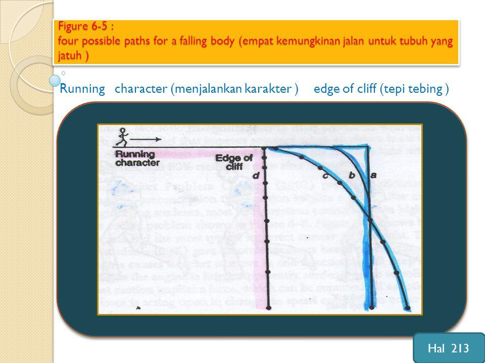 Figure 6-5 : four possible paths for a falling body (empat kemungkinan jalan untuk tubuh yang jatuh ) Running character (menjalankan karakter ) edge of cliff (tepi tebing ) Hal 213