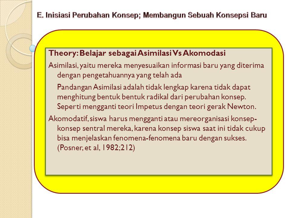 Theory: Belajar sebagai Asimilasi Vs Akomodasi Asimilasi, yaitu mereka menyesuaikan informasi baru yang diterima dengan pengetahuannya yang telah ada Pandangan Asimilasi adalah tidak lengkap karena tidak dapat menghitung bentuk bentuk radikal dari perubahan konsep.
