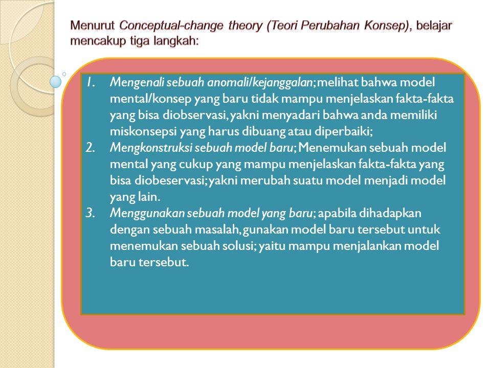 1.Mengenali sebuah anomali/kejanggalan; melihat bahwa model mental/konsep yang baru tidak mampu menjelaskan fakta-fakta yang bisa diobservasi, yakni menyadari bahwa anda memiliki miskonsepsi yang harus dibuang atau diperbaiki; 2.Mengkonstruksi sebuah model baru; Menemukan sebuah model mental yang cukup yang mampu menjelaskan fakta-fakta yang bisa diobeservasi; yakni merubah suatu model menjadi model yang lain.