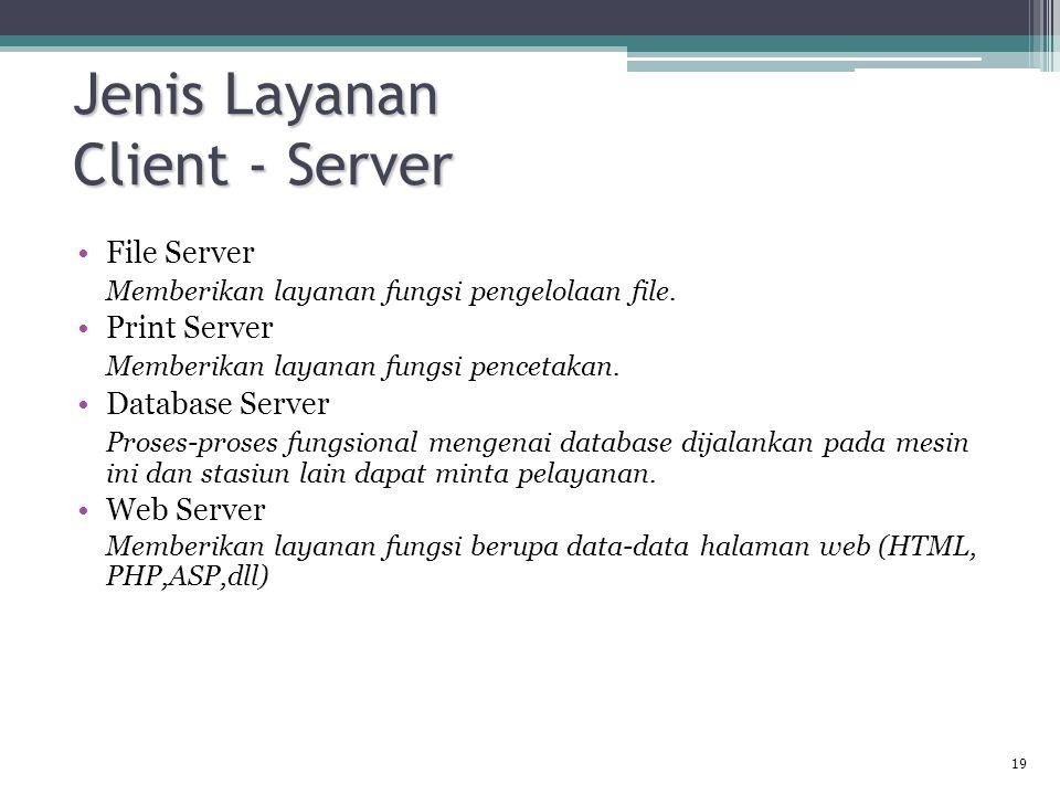 19 Jenis Layanan Client - Server •File Server Memberikan layanan fungsi pengelolaan file. •Print Server Memberikan layanan fungsi pencetakan. •Databas
