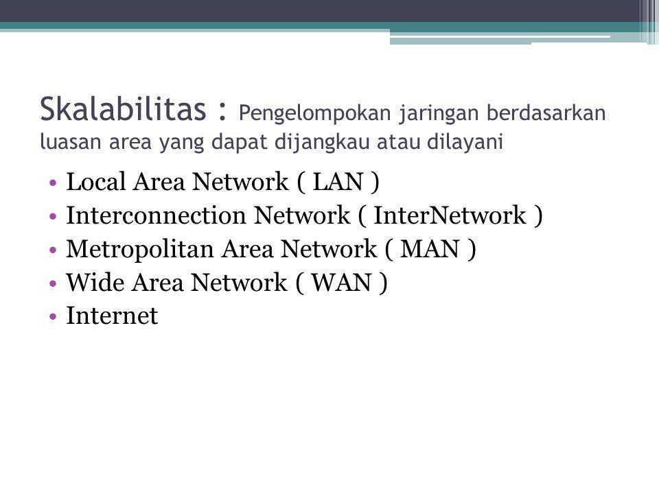 Skalabilitas : Pengelompokan jaringan berdasarkan luasan area yang dapat dijangkau atau dilayani •Local Area Network ( LAN ) •Interconnection Network ( InterNetwork ) •Metropolitan Area Network ( MAN ) •Wide Area Network ( WAN ) •Internet