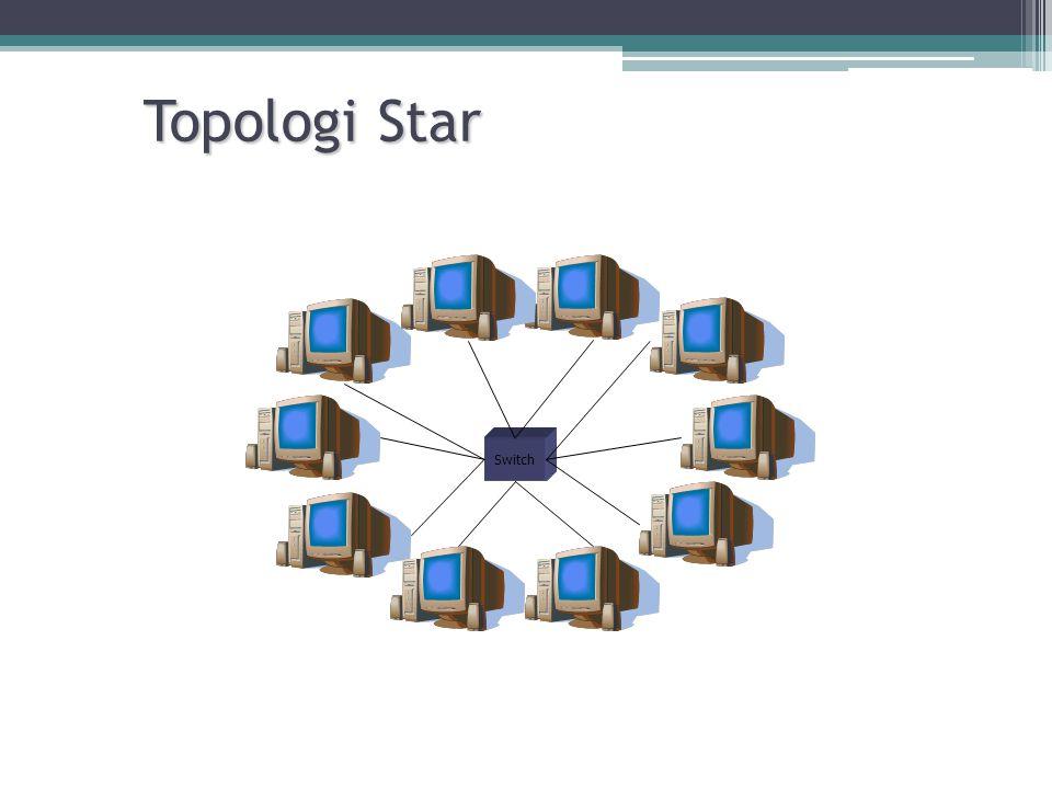 Topologi Star Switch