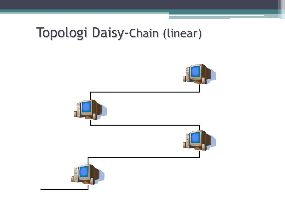 Topologi Daisy- Chain (linear)