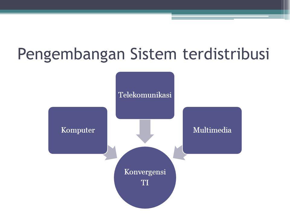 Pengembangan Sistem terdistribusi Konvergensi TI KomputerTelekomunikasiMultimedia