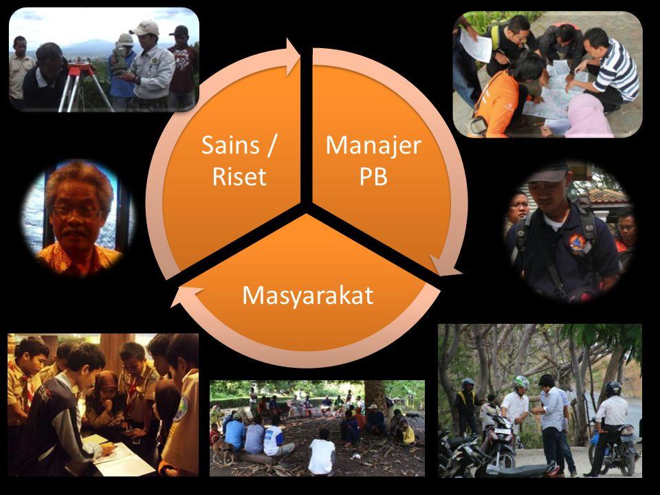 Manajer PB Masyarakat Sains / Riset