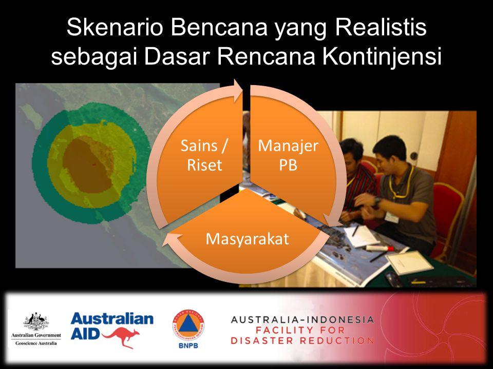 Skenario Bencana yang Realistis sebagai Dasar Rencana Kontinjensi Manajer PB Masyarakat Sains / Riset