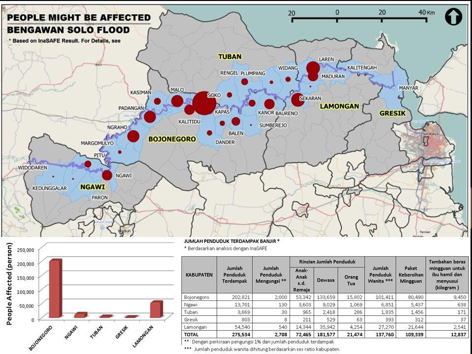 Contoh • Banjir Jakarta • Banjir Bengawan Solo • Banjir Bandung • Lahar Gunung Merapi Pastikan Area AncamanKumpulkan Lokasi SasaranJalankan Simulasi InaSAFE