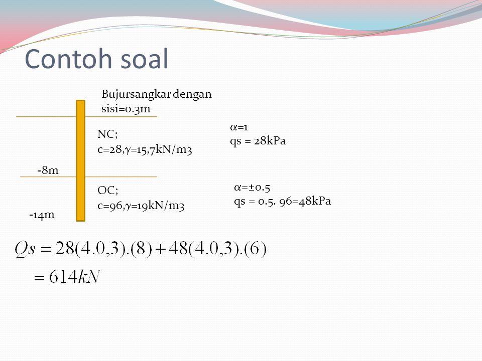 Metoda Lamda(  method) • Metoda lambda (  method) qs =  ( σ v,rata2 + 2 c u,rata2 ) dimana:  = koefisien σ v,rata2 = tegangan vertikal effektif rata-rata c u,rata2 = nilai c u rata-rata