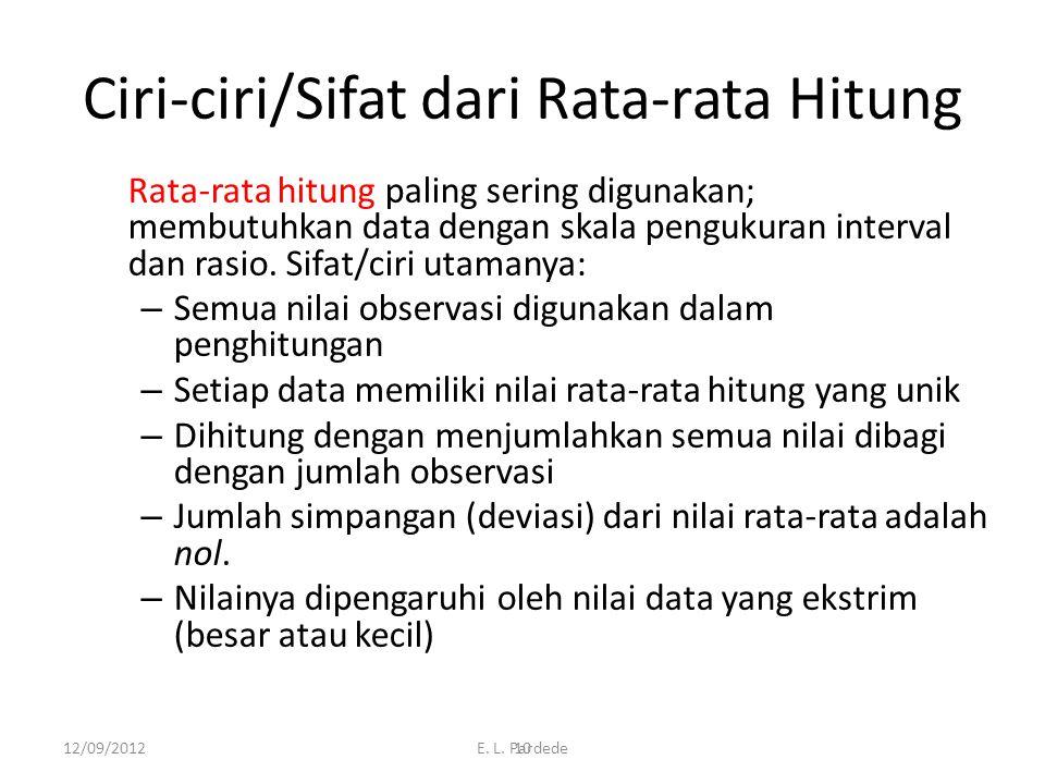 10 Ciri-ciri/Sifat dari Rata-rata Hitung Rata-rata hitung paling sering digunakan; membutuhkan data dengan skala pengukuran interval dan rasio.