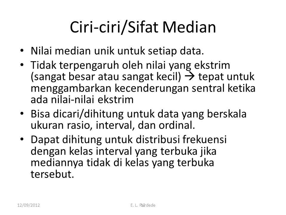 12 Ciri-ciri/Sifat Median • Nilai median unik untuk setiap data.