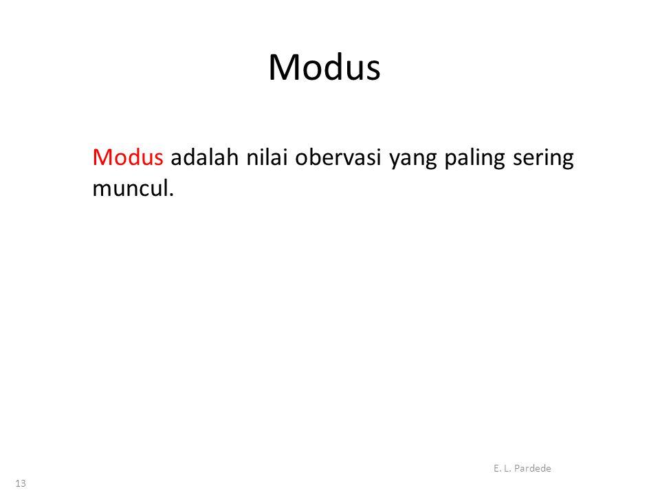 13 Modus Modus adalah nilai obervasi yang paling sering muncul. E. L. Pardede