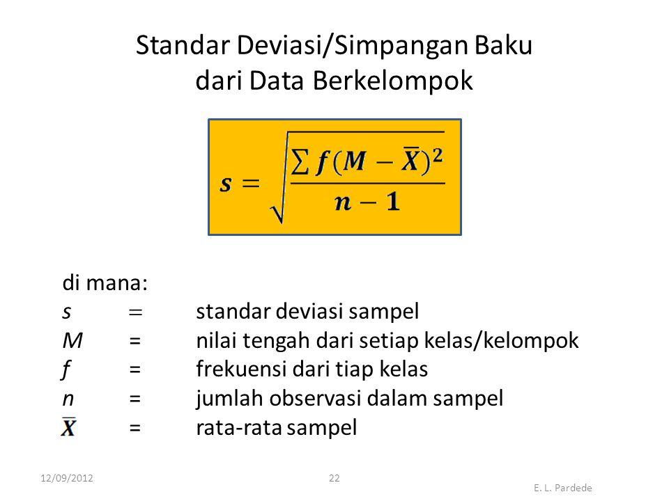 22 Standar Deviasi/Simpangan Baku dari Data Berkelompok di mana: s  standar deviasi sampel M= nilai tengah dari setiap kelas/kelompok f=frekuensi dari tiap kelas n=jumlah observasi dalam sampel =rata-rata sampel 12/09/2012 E.