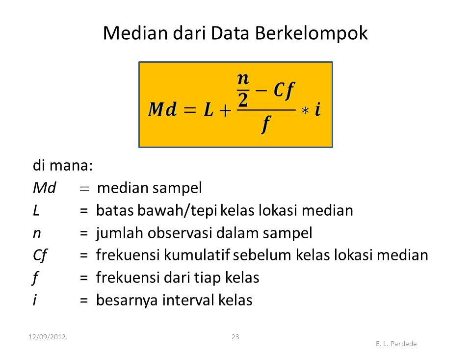 23 Median dari Data Berkelompok di mana: Md  median sampel L= batas bawah/tepi kelas lokasi median n= jumlah observasi dalam sampel Cf= frekuensi kumulatif sebelum kelas lokasi median f= frekuensi dari tiap kelas i= besarnya interval kelas 12/09/2012 E.