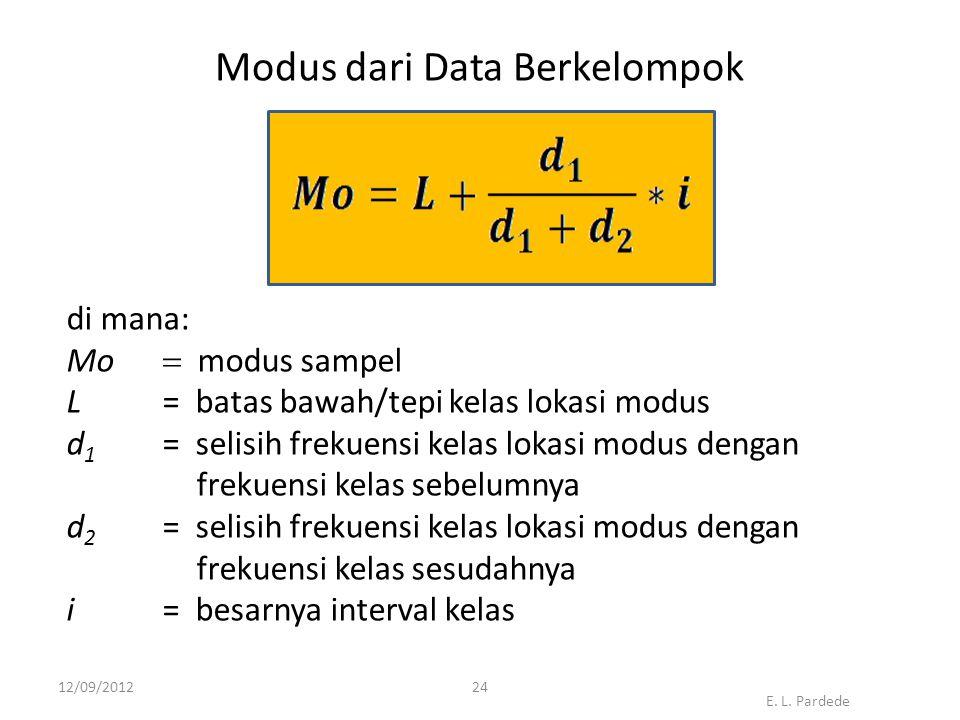 24 Modus dari Data Berkelompok di mana: Mo  modus sampel L= batas bawah/tepi kelas lokasi modus d 1 = selisih frekuensi kelas lokasi modus dengan frekuensi kelas sebelumnya d 2 = selisih frekuensi kelas lokasi modus dengan frekuensi kelas sesudahnya i= besarnya interval kelas 12/09/2012 E.
