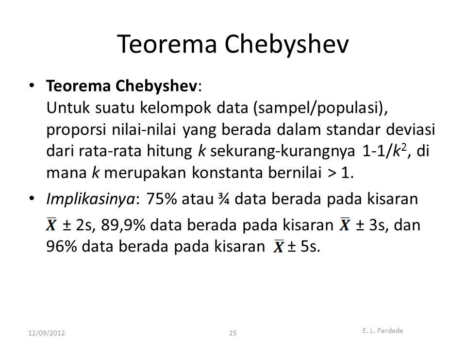 25 Teorema Chebyshev • Teorema Chebyshev: Untuk suatu kelompok data (sampel/populasi), proporsi nilai-nilai yang berada dalam standar deviasi dari rata-rata hitung k sekurang-kurangnya 1-1/k 2, di mana k merupakan konstanta bernilai > 1.