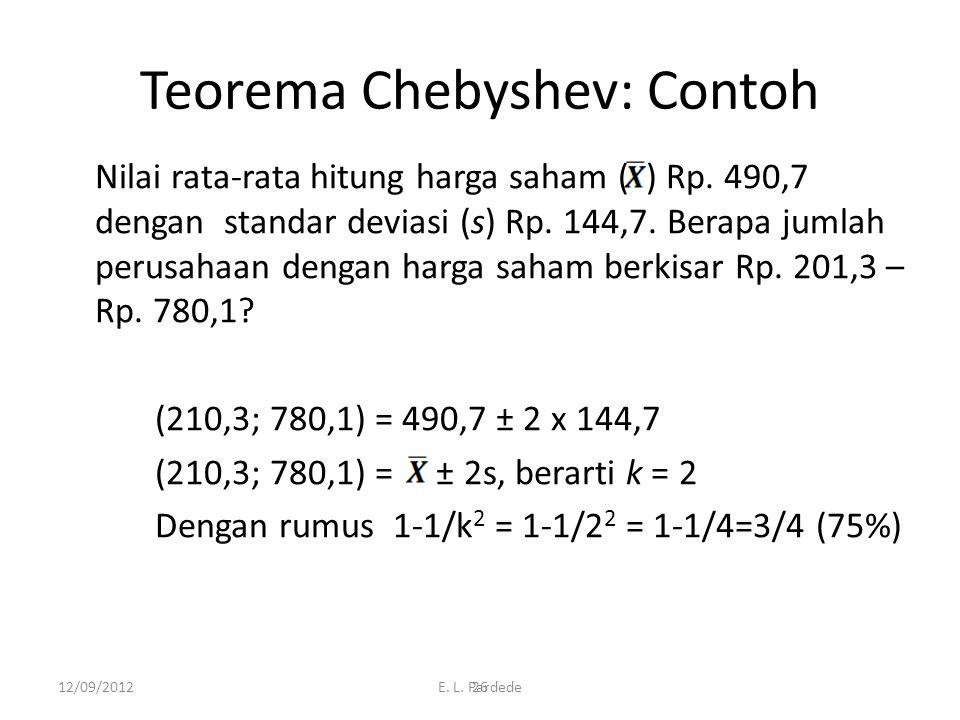26 Teorema Chebyshev: Contoh Nilai rata-rata hitung harga saham ( ) Rp.