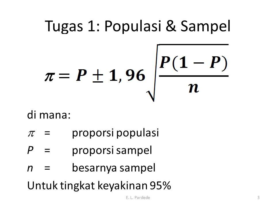 Tugas 1: Populasi & Sampel 12/09/2012 E.L.